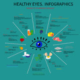 Healthy eyes. Infografics Royalty Free Stock Images