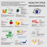 Healthy eyes. Infografics Stock Images