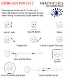 Healthy eyes. Infographics. Royalty Free Stock Image