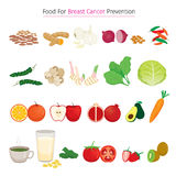 Healthy Food For Breast Cancer Prevention Set Royalty Free Stock Photography