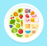 Healthy food chart Royalty Free Stock Images