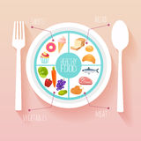 Healthy food and dieting concept. Plan your meal infographic wit. H dish and cutlery. Flat design style modern vector illustration concept Stock Image