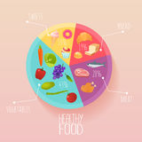 Healthy food and dieting concept. Plan your meal infographic wit. H dish and cutlery. Flat design style modern vector illustration concept Stock Photography