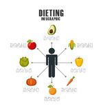 Healthy food for dieting Stock Images