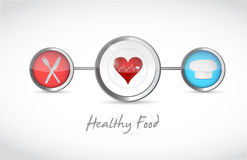 Healthy food healthy heart link diagram Royalty Free Stock Photo