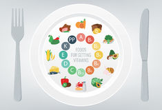 Healthy food for human body. Healthy eating infographic. Food and drink. Vector Royalty Free Stock Images