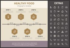 Healthy food infographic template, elements, icons Stock Photography