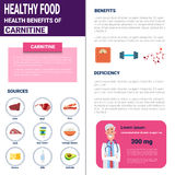 Healthy Food Infographics Products With Vitamins And Minerals, Health Nutrition Lifestyle Concept. Flat Vector Illustration Royalty Free Stock Photography
