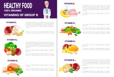 Healthy Food Infographics Products With Vitamins And Minerals, Health Nutrition Lifestyle Concept. Flat Vector Illustration Stock Images