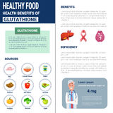 Healthy Food Infographics Products With Vitamins And Minerals, Health Nutrition Lifestyle Concept vector illustration