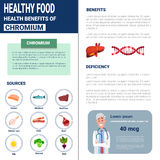 Healthy Food Infographics Products With Vitamins And Minerals, Health Nutrition Lifestyle Concept. Flat Vector Illustration Stock Photography