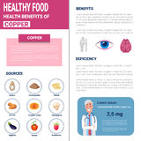 Healthy Food Infographics Products With Vitamins And Minerals, Health Nutrition Lifestyle Concept. Flat Vector Illustration Stock Photo