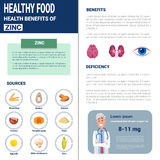 Healthy Food Infographics Products With Vitamins And Minerals, Health Nutrition Lifestyle Concept. Flat Vector Illustration Stock Photos