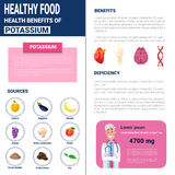 Healthy Food Infographics Products With Vitamins And Minerals, Health Nutrition Lifestyle Concept. Flat Vector Illustration Stock Image