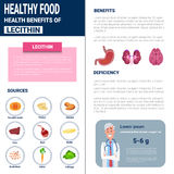 Healthy Food Infographics Products With Vitamins And Minerals Sources, Health Nutrition Lifestyle Concept Royalty Free Stock Photo