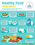 Healthy Food Infographics Stock Image