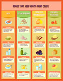 Healthy Food Infographics. Set with natural remedies and nutrition vector illustration Royalty Free Stock Photos