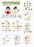 Healthy food infographics. Stock Photography