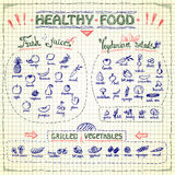 Healthy food menu list with hand drawn assorted fruits and vegetables graphic symbols Royalty Free Stock Images