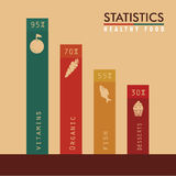 Healthy food statistics Royalty Free Stock Images
