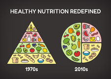 Healthy food then and now stock illustration