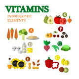 Healthy food with vitamins concept vector illustration in flat style design. Vegetables and fruits isolated on white Stock Images