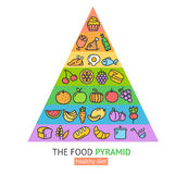Healthy Foods Pyramid. Vector. Healthy Foods Pyramid. Products Guide Pyramid. Order Diet for Life. Ready for Business. Vector illustration Royalty Free Stock Photo