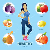 Healthy fruit vector infographic. Lifestyle girl, figure woman, lemon peach pear apricot plum, vector illustration Stock Photo