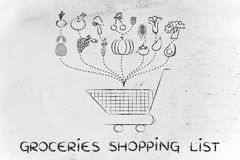 Healthy groceries shopping list. Fruit and veggies being dropped inside a shopping cart, groceries shopping list Stock Image