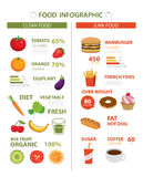 Healthy and junk food  infographic Royalty Free Stock Images