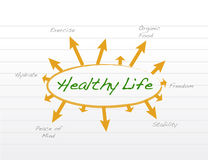 Healthy life model illustration design Royalty Free Stock Photography