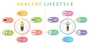 Healthy lifestyle and bad habits infographics. Compare of healthy lifestyle and bad habits in infographics. Fat and slim persons poster. Healthy and fast food stock illustration