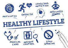 Healthy lifestyle. Chart with keywords and icons royalty free illustration