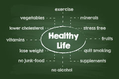 Healthy Lifestyle Chart Stock Photo