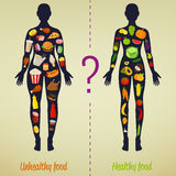 Healthy lifestyle concept. Choose what you eat. Healthy lifestyle and bad habits. Vector Royalty Free Stock Photos
