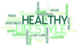 Healthy Lifestyle Concept Word Cloud. A Wordcloud showing many Tags of a Topic Royalty Free Stock Photo