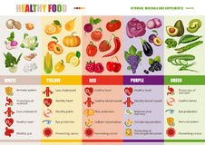 Healthy lifestyle, dieting and nutrition concept. .Medical vitamins and minerals background. Stock Photography