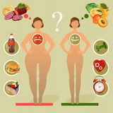 Healthy lifestyle, a healthy diet and daily routine. Diet. Choice of girls: being fat or slim. Healthy lifestyle and bad habits Royalty Free Stock Image