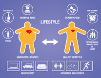 Healthy lifestyle icon - Vector illustration Royalty Free Stock Photo