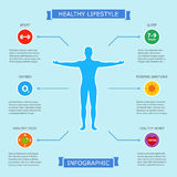 Healthy lifestyle infographic Royalty Free Stock Photos