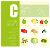 Healthy lifestyle infographic - vitamin C in fruits and vegetables. Stock Photography