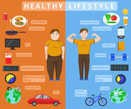 Healthy lifestyle infographics. Compare of fat and slim human body. Healthy and fast food concept. Color vector illustration Royalty Free Stock Image