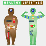 Healthy lifestyle infographics. Compare of fat and slim man silhouettes. Color vector illustration Stock Photo