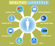 Healthy lifestyle infographics. With food and sport icons. Color flat vector illustration Stock Photography