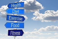 healthy lifestyle signpost... Royalty Free Stock Photo