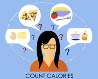 A healthy lifestyle to count calories. The woman in the mind thinks calories eaten per day for Breakfast, lunch, dinner, afternoon tea Stock Images