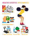 Healthy lifestyle vector infographic Royalty Free Stock Images