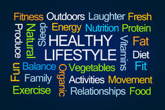 Healthy Lifestyle Word Cloud Royalty Free Stock Photography