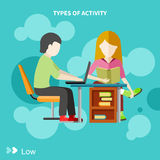 Healthy lifestyles daily routine. Types of activity. High, normal, low and average active. Healthy lifestyles daily routine tips stick figure in flat design Royalty Free Stock Photo