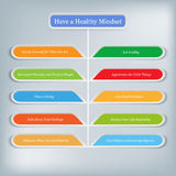 Healthy mindset concept infographics Stock Photography